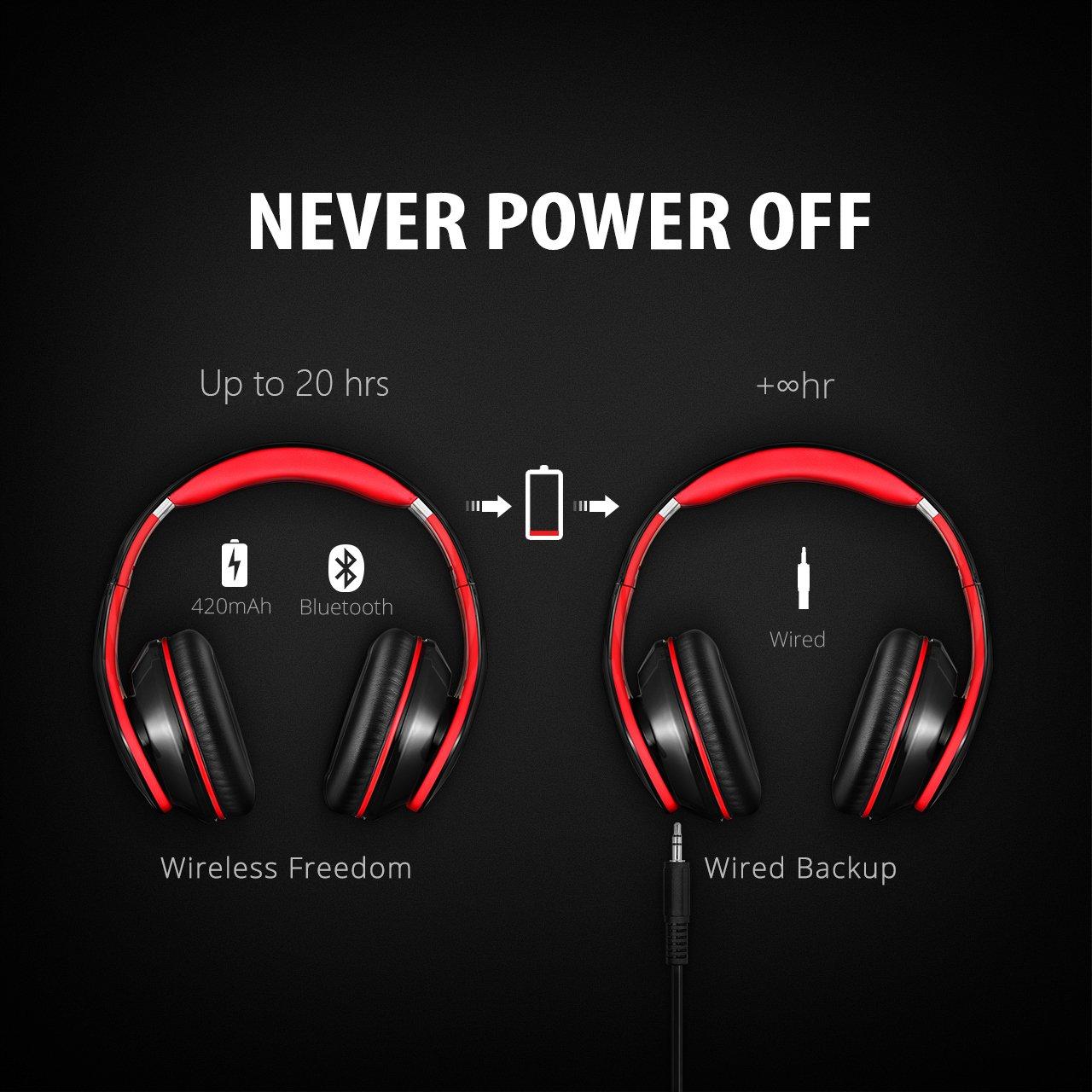 MPOW 059 Headphones connection